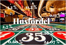 house edge casino