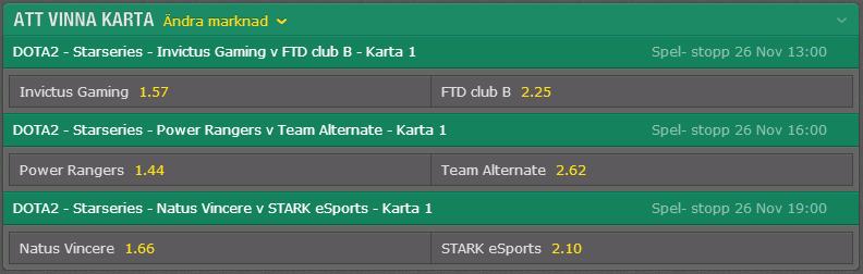 Bet365 E-sport odds