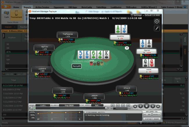 Recension: Bästa poker mjukvara för spårning och oddsberäkning